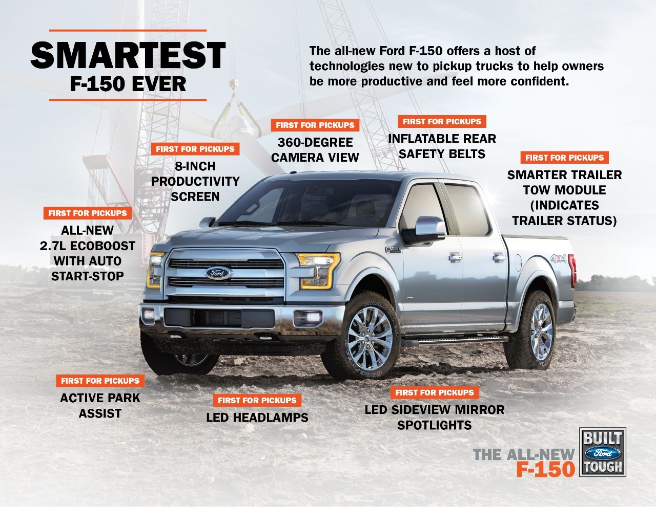 2015 Ford F150 Aluminum Image why smartest f150 ever exterior-r01-1